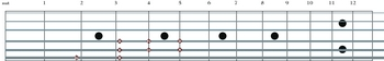 02AmajorScale_Harmonics.jpg