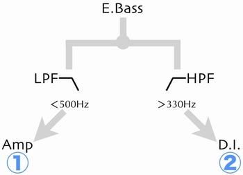 Bass_Parallel.jpg