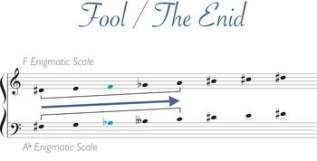ENID_Fool.jpg