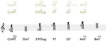 MelodicMinorMode2015.jpg