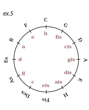 ex5_circle5th_4th.jpg